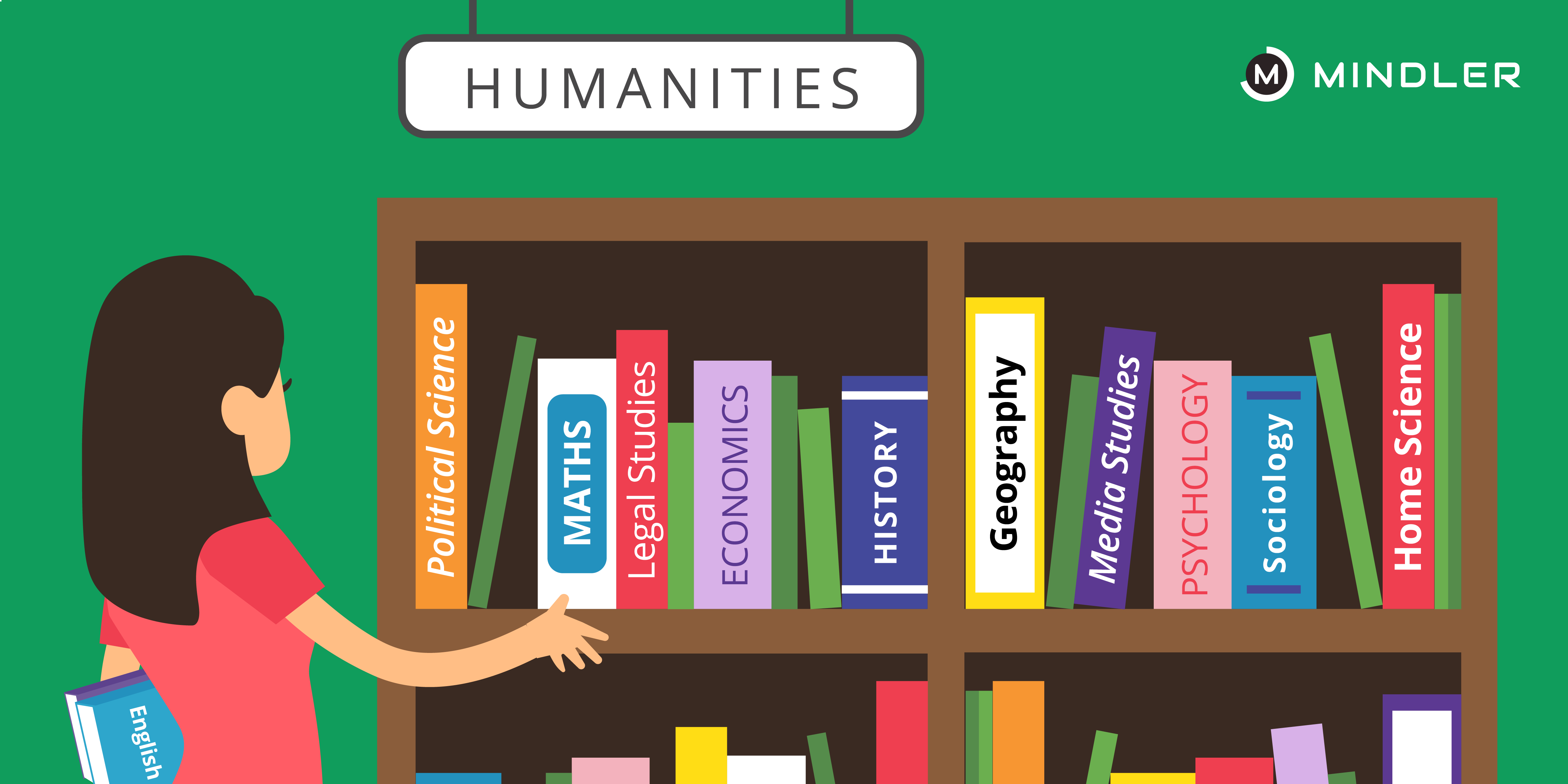 CBSE-Subjects-for-Class-11-Humanities